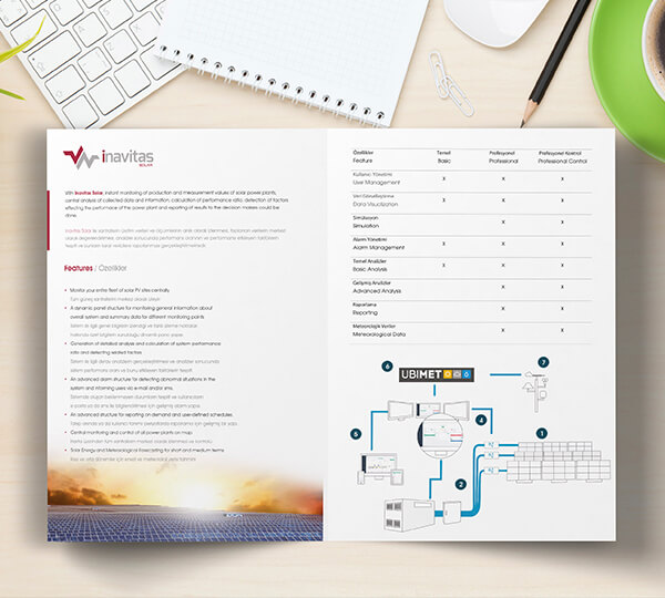 Katalog Tasarımı - Inavitas